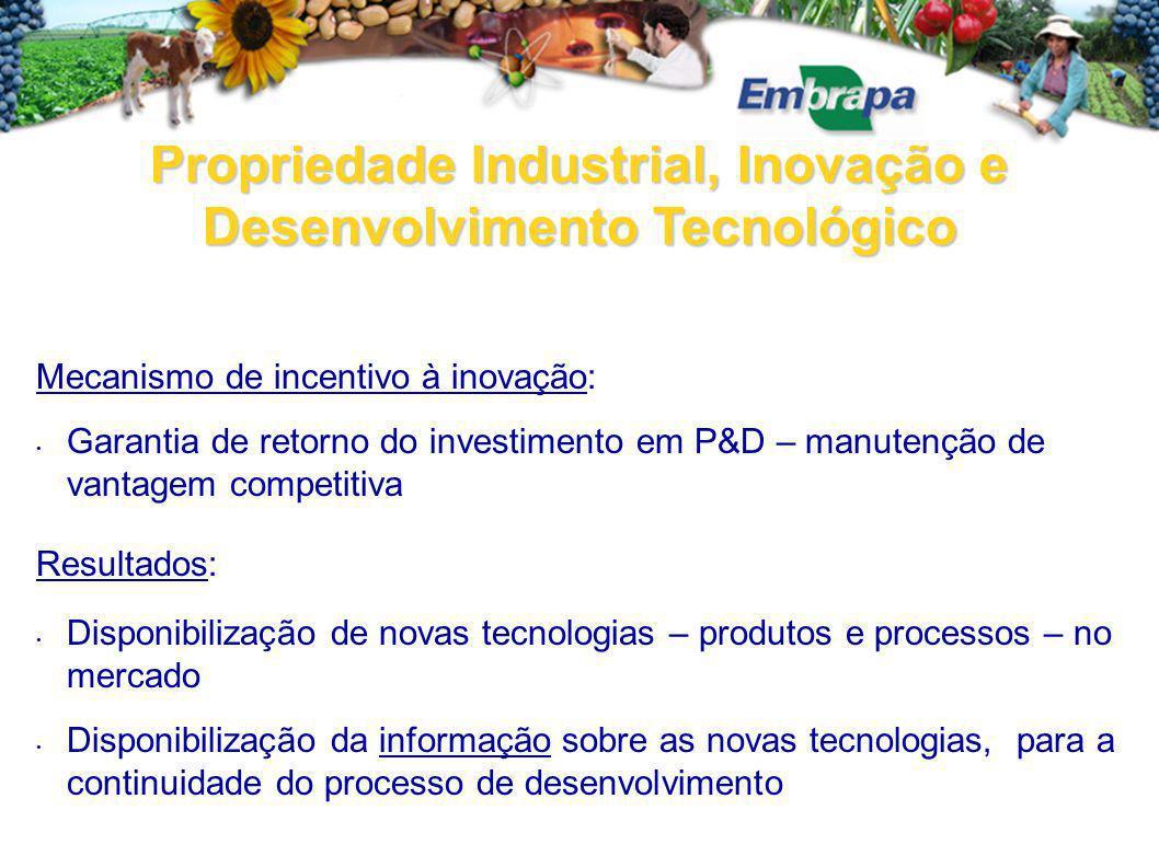 Propriedade Industrial, Inovação e Desenvolvimento Tecnológico