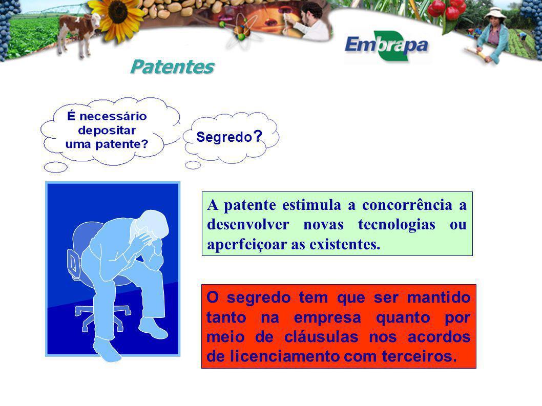Patentes Segredo A patente estimula a concorrência a desenvolver novas tecnologias ou aperfeiçoar as existentes.