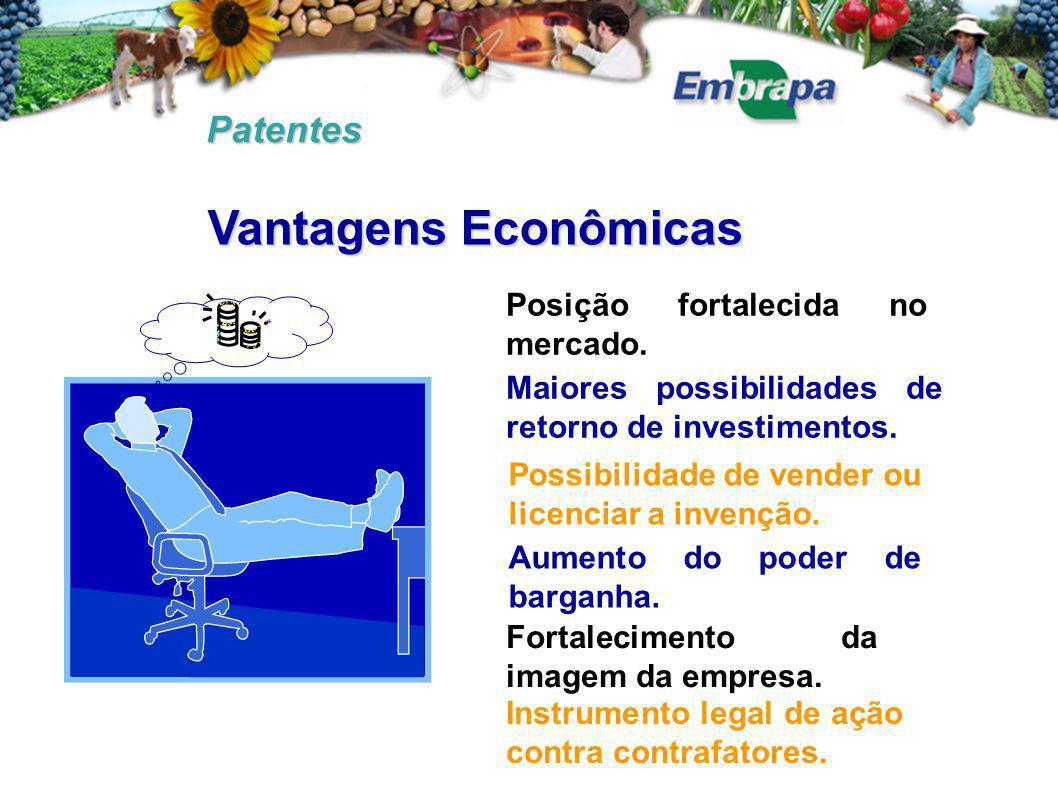Vantagens Econômicas Patentes Posição fortalecida no mercado.