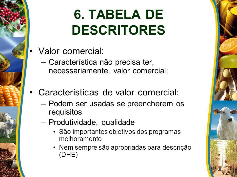 6. TABELA DE DESCRITORES Valor comercial: