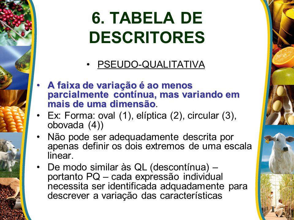 6. TABELA DE DESCRITORES PSEUDO-QUALITATIVA