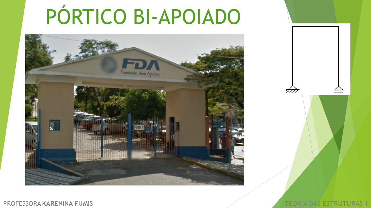 PÓRTICO BI-APOIADO PROFESSORA KARENINA FUMIS TEORIA DAS ESTRUTURAS 1