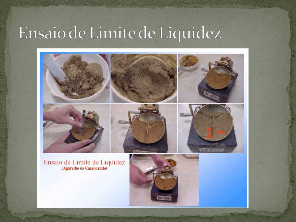 Ensaio de Limite de Liquidez