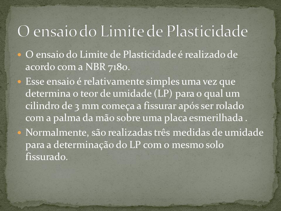 O ensaio do Limite de Plasticidade