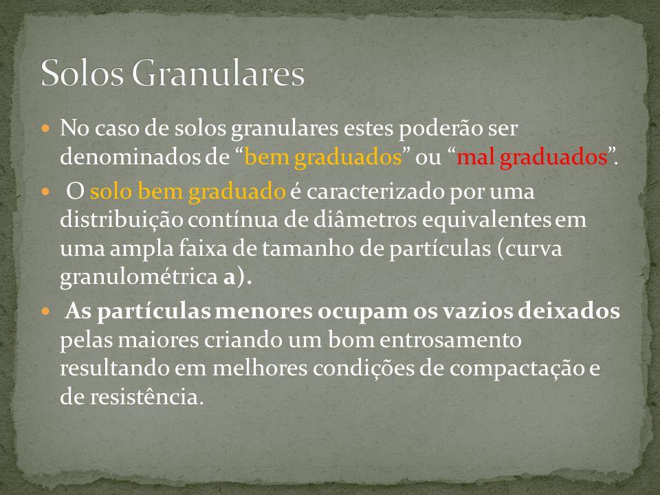 Solos Granulares No caso de solos granulares estes poderão ser denominados de bem graduados ou mal graduados .