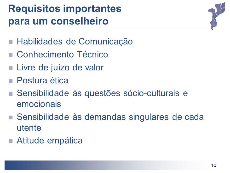 Requisitos importantes para um conselheiro