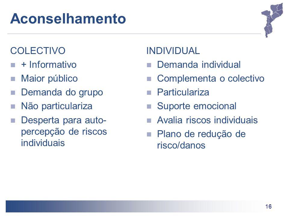 Aconselhamento COLECTIVO + Informativo Maior público Demanda do grupo