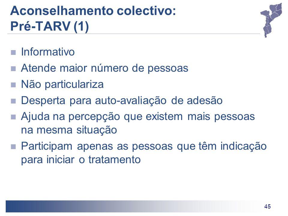 Aconselhamento colectivo: Pré-TARV (1)