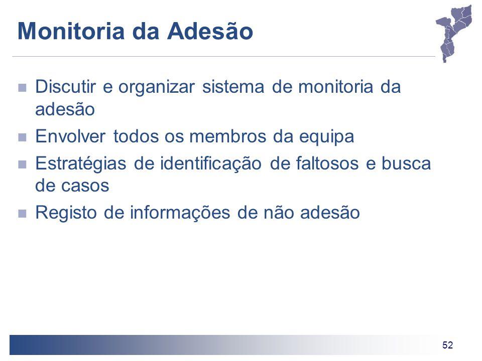 Monitoria da Adesão Discutir e organizar sistema de monitoria da adesão. Envolver todos os membros da equipa.