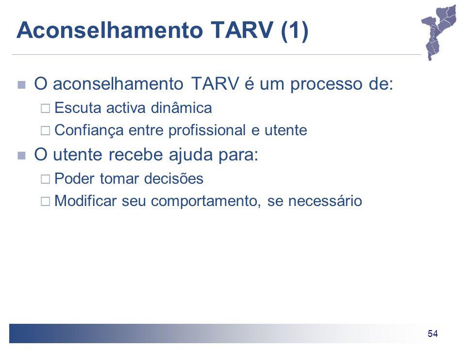 Aconselhamento TARV (1)