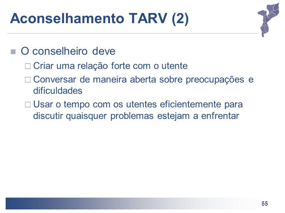 Aconselhamento TARV (2)