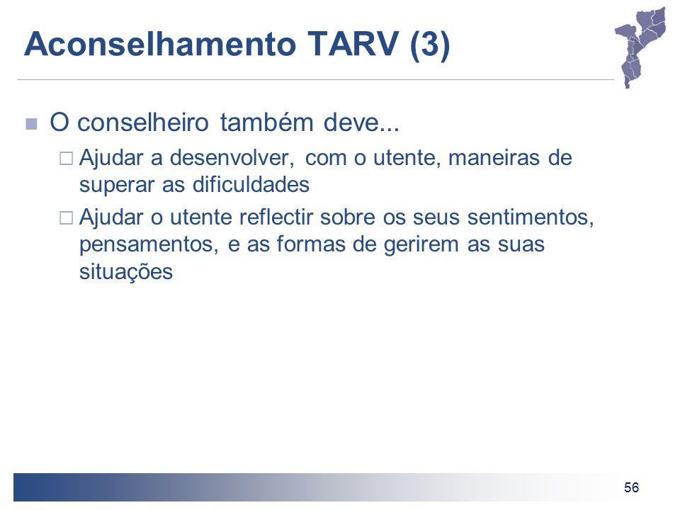Aconselhamento TARV (3)