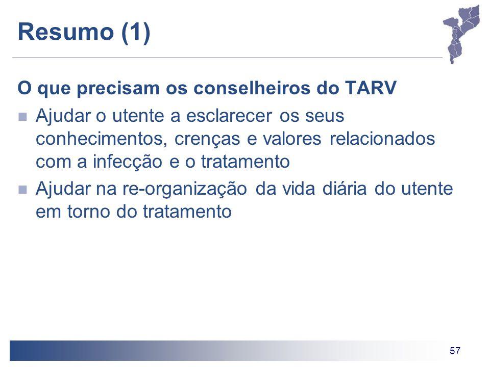 Resumo (1) O que precisam os conselheiros do TARV