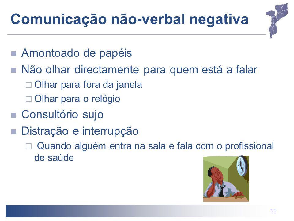 Comunicação não-verbal negativa
