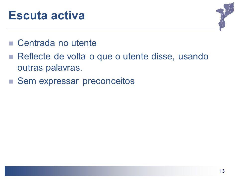 Escuta activa Centrada no utente