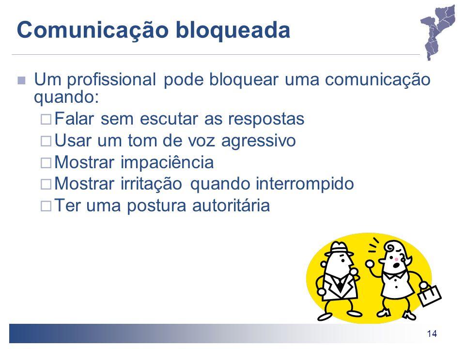 Comunicação bloqueada