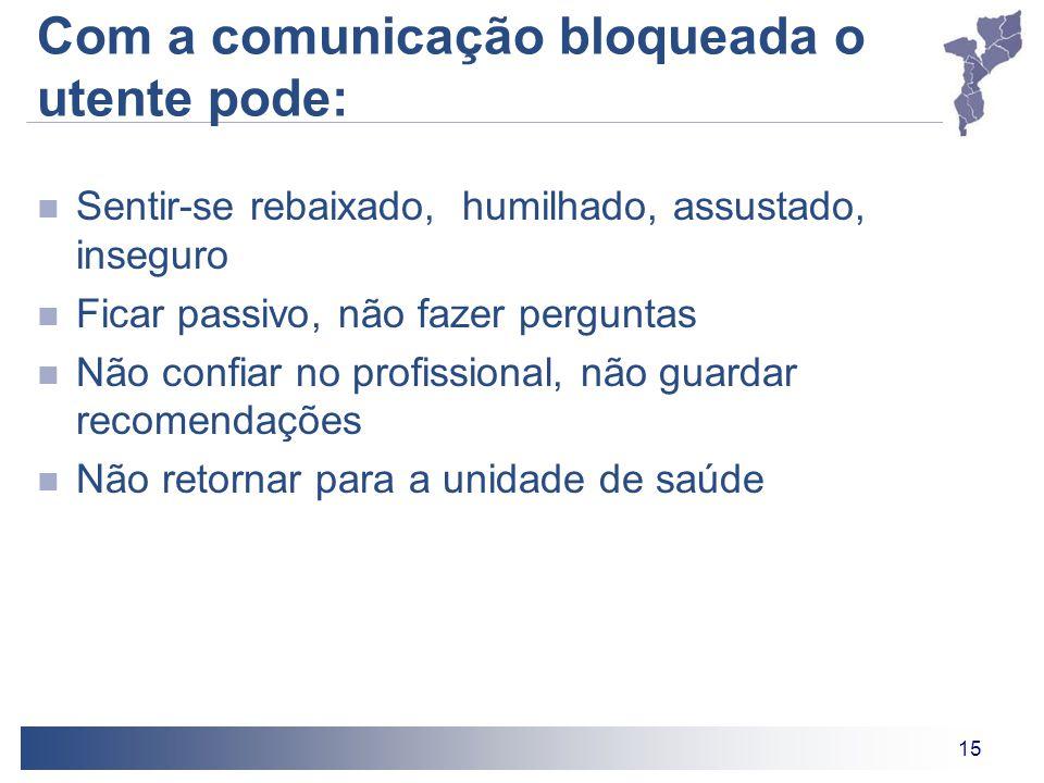 Com a comunicação bloqueada o utente pode: