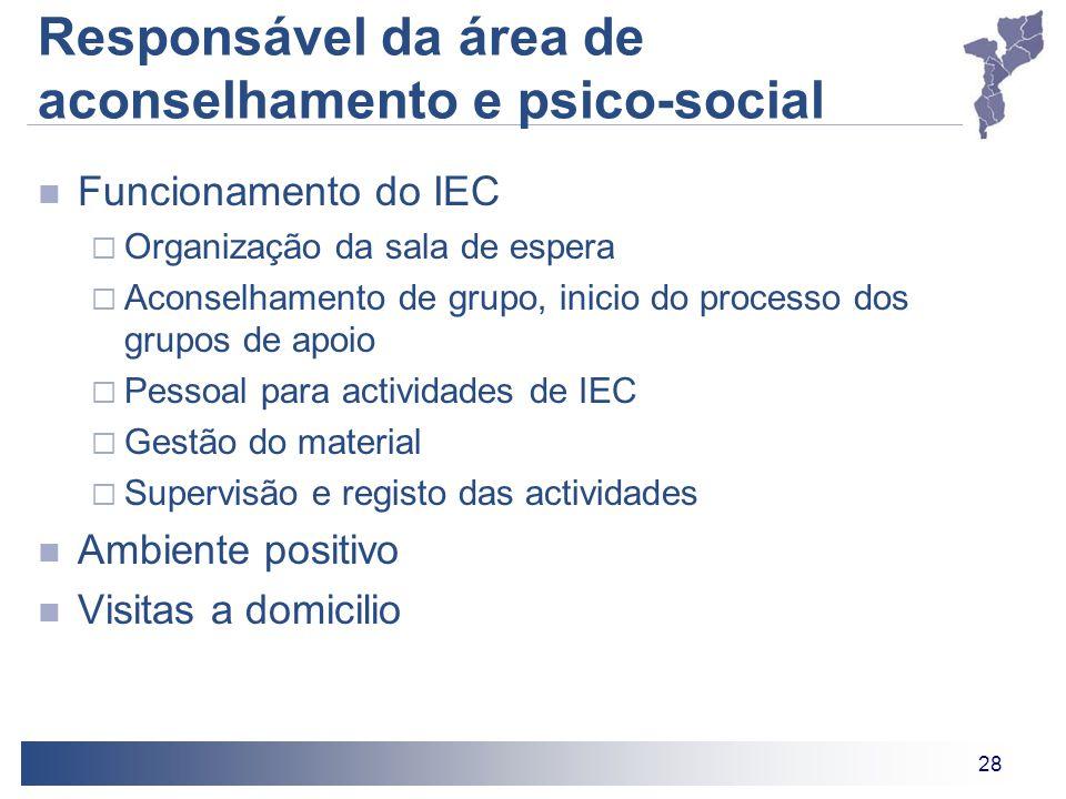 Responsável da área de aconselhamento e psico-social