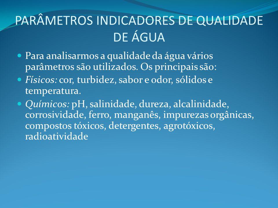 PARÂMETROS INDICADORES DE QUALIDADE DE ÁGUA