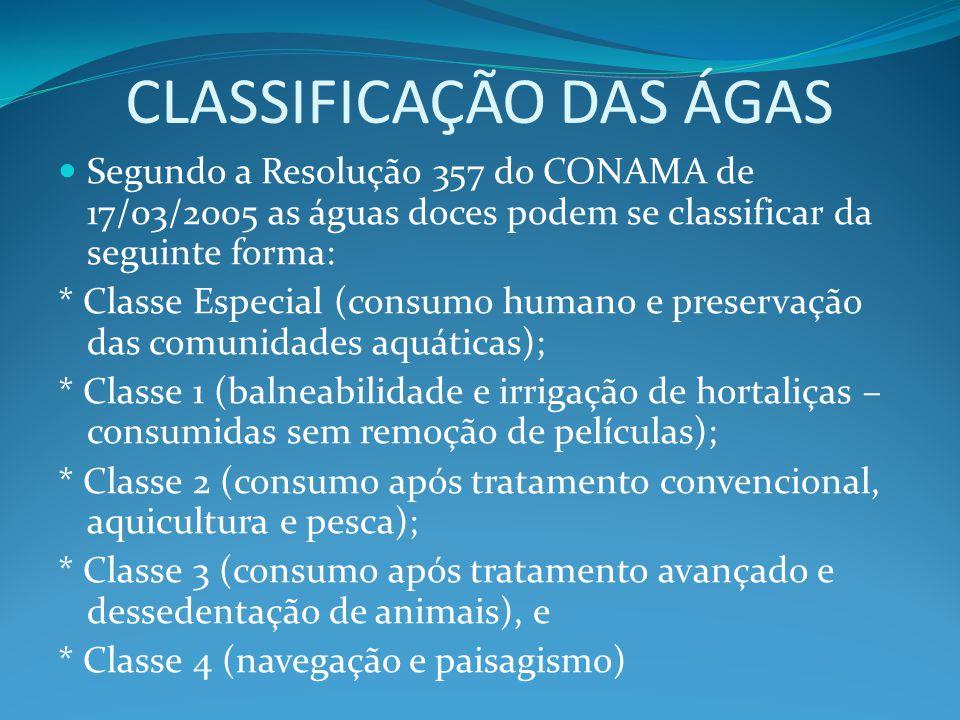 CLASSIFICAÇÃO DAS ÁGAS