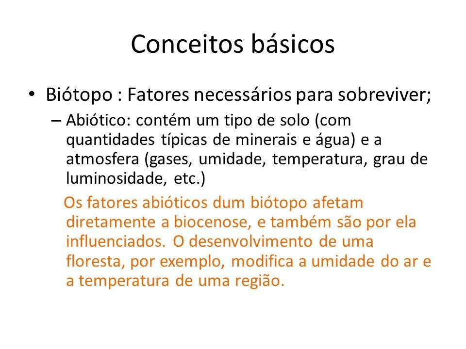 Conceitos básicos Biótopo : Fatores necessários para sobreviver;