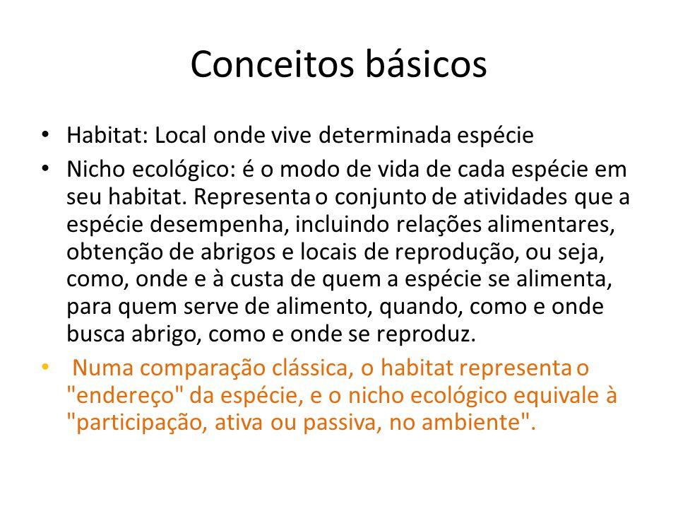 Conceitos básicos Habitat: Local onde vive determinada espécie