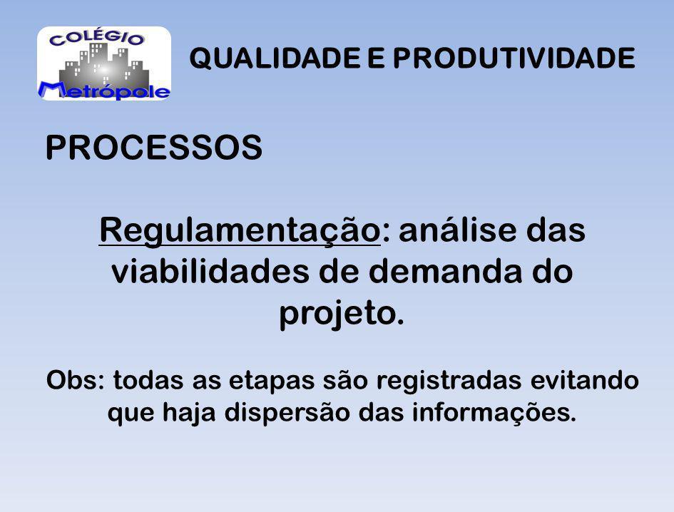 Regulamentação: análise das viabilidades de demanda do projeto.