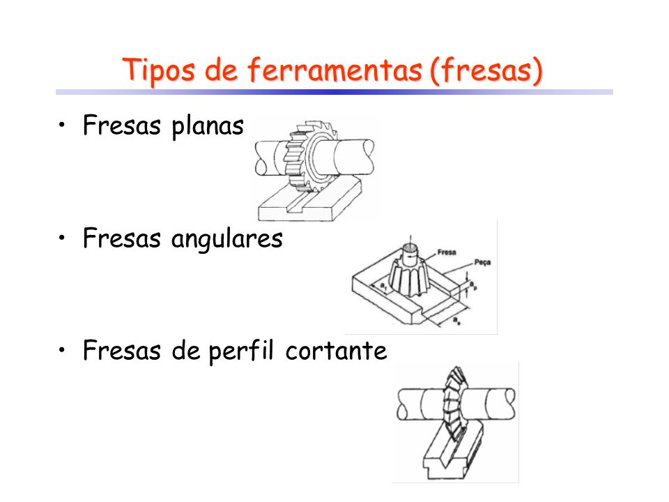 Tipos de ferramentas (fresas)