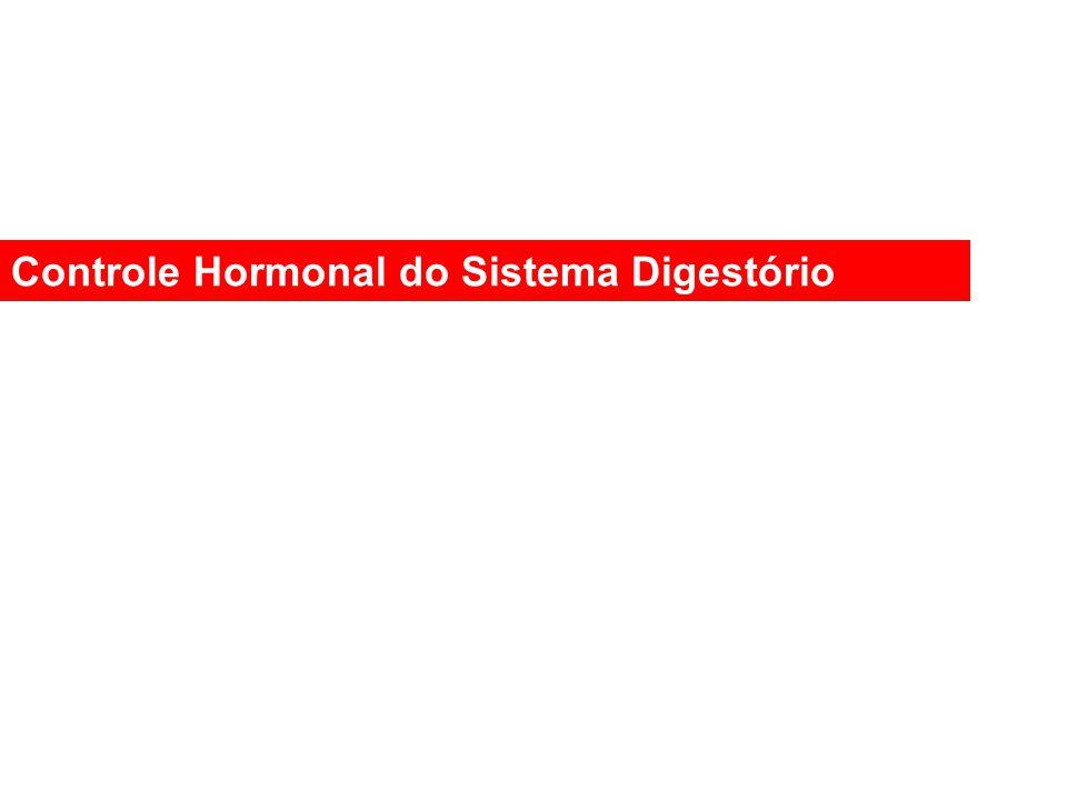 Controle Hormonal do Sistema Digestório