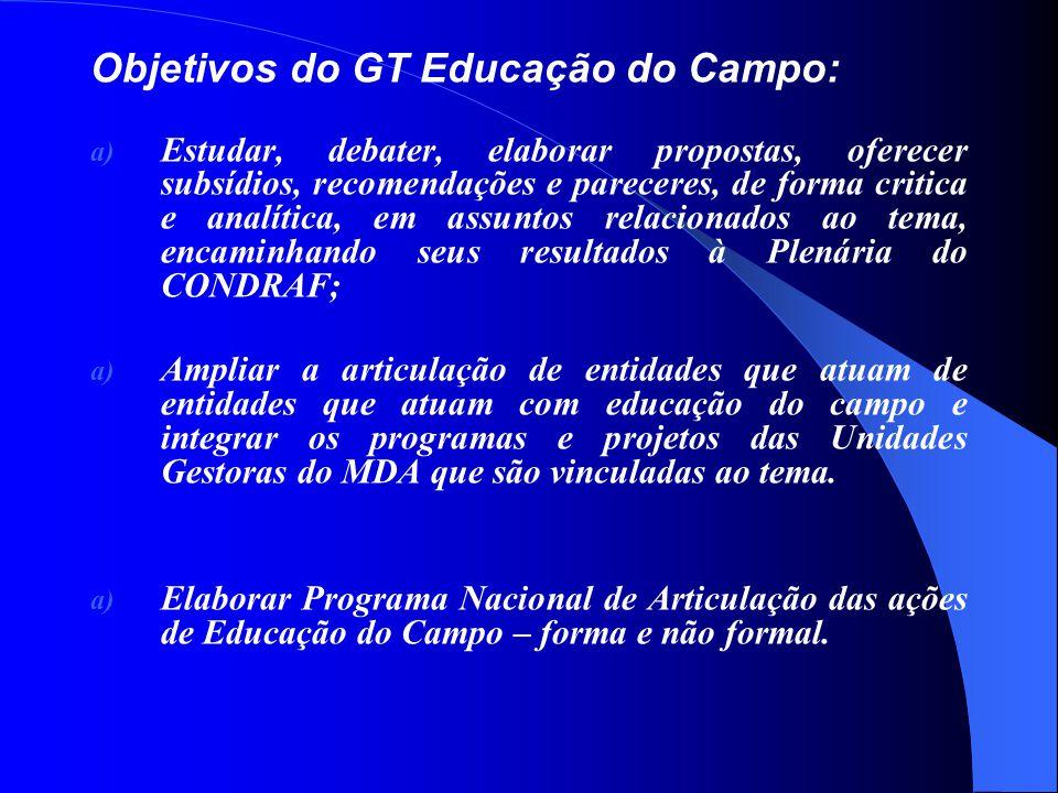 Objetivos do GT Educação do Campo: