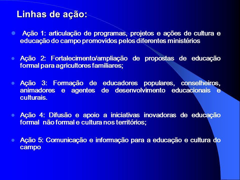 Linhas de ação: Ação 1: articulação de programas, projetos e ações de cultura e educação do campo promovidos pelos diferentes ministérios.