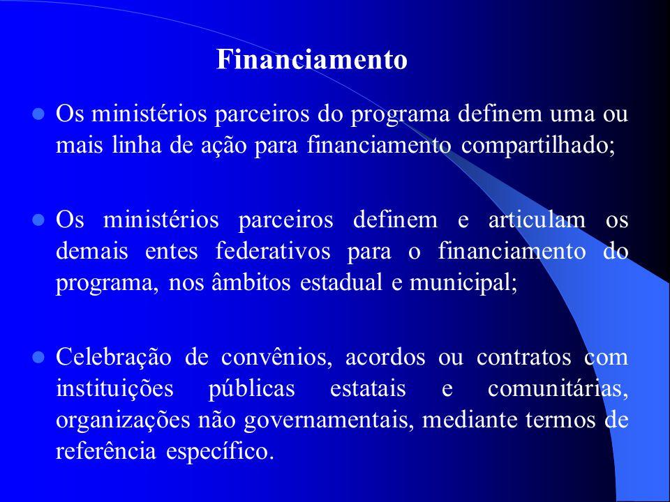 Financiamento Os ministérios parceiros do programa definem uma ou mais linha de ação para financiamento compartilhado;