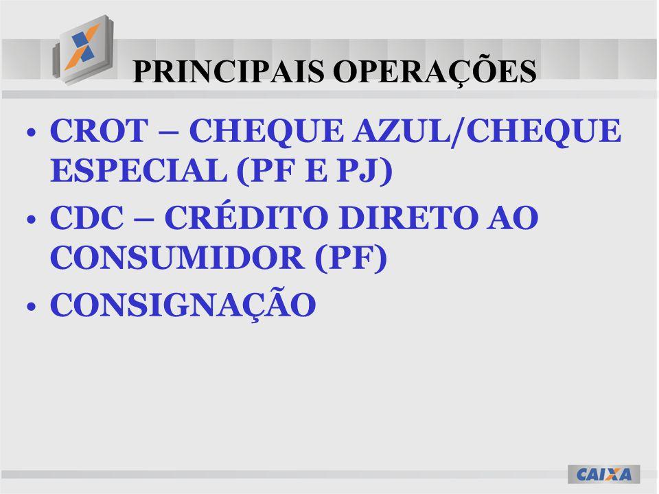 PRINCIPAIS OPERAÇÕES CROT – CHEQUE AZUL/CHEQUE ESPECIAL (PF E PJ) CDC – CRÉDITO DIRETO AO CONSUMIDOR (PF)