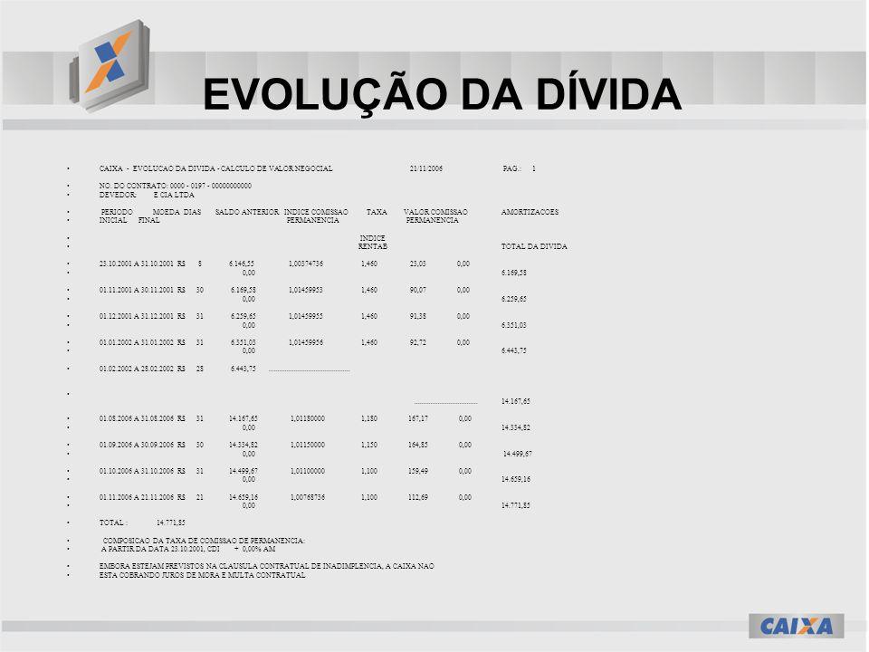 EVOLUÇÃO DA DÍVIDA CAIXA - EVOLUCAO DA DIVIDA - CALCULO DE VALOR NEGOCIAL 21/11/2006 PAG.: 1.