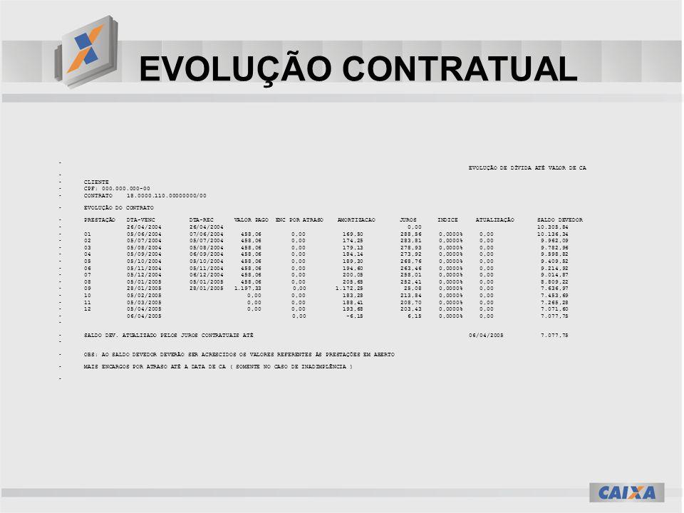 EVOLUÇÃO CONTRATUAL EVOLUÇÃO DE DÍVIDA ATÉ VALOR DE CA CLIENTE