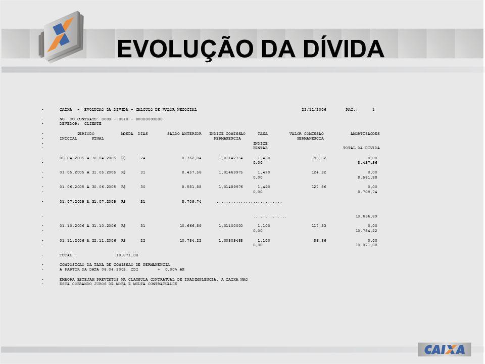 EVOLUÇÃO DA DÍVIDA CAIXA - EVOLUCAO DA DIVIDA - CALCULO DE VALOR NEGOCIAL 22/11/2006 PAG.: 1.