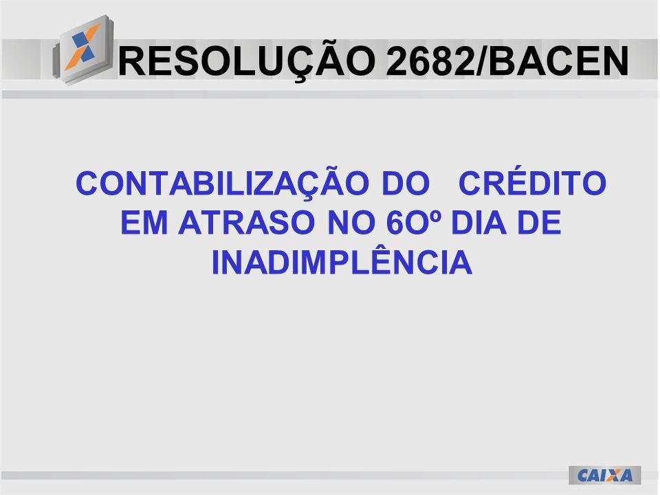 CONTABILIZAÇÃO DO CRÉDITO EM ATRASO NO 6Oº DIA DE INADIMPLÊNCIA