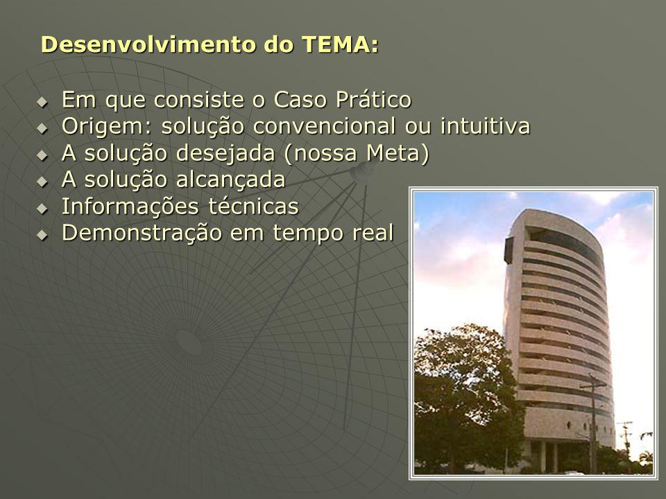 Desenvolvimento do TEMA: