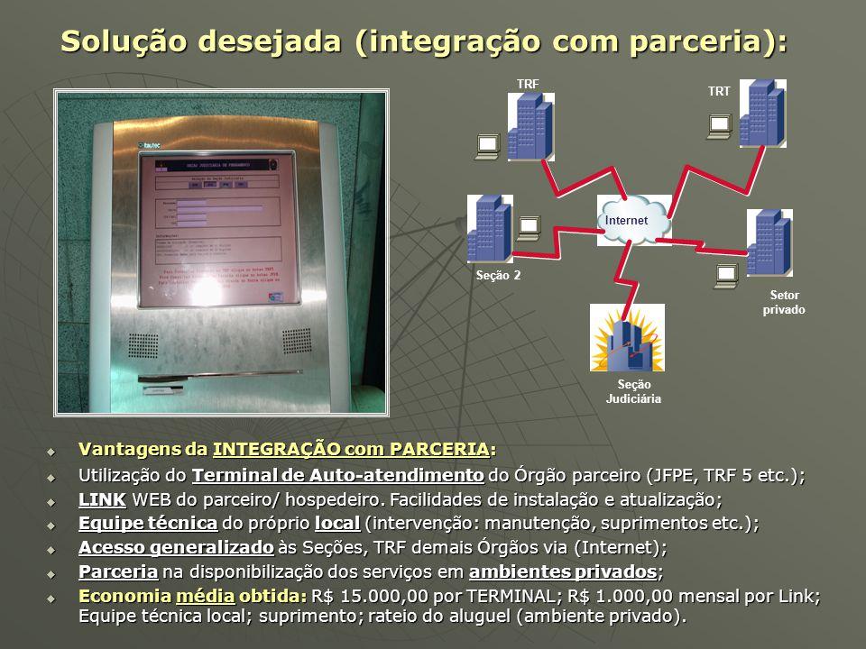 Solução desejada (integração com parceria):