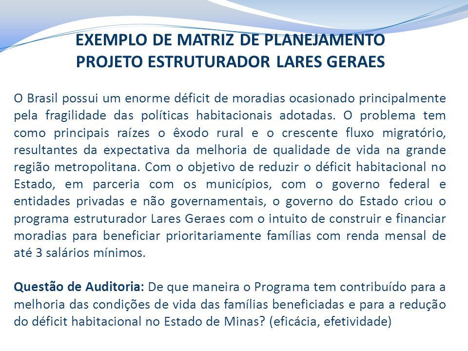 EXEMPLO DE MATRIZ DE PLANEJAMENTO PROJETO ESTRUTURADOR LARES GERAES