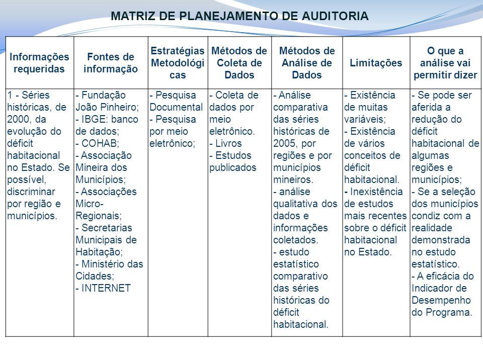 MATRIZ DE PLANEJAMENTO DE AUDITORIA