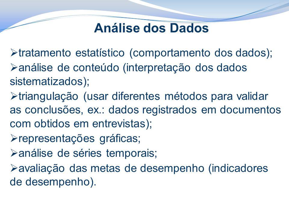 Análise dos Dados tratamento estatístico (comportamento dos dados);