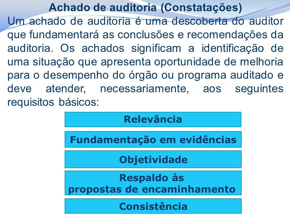 Achado de auditoria (Constatações)