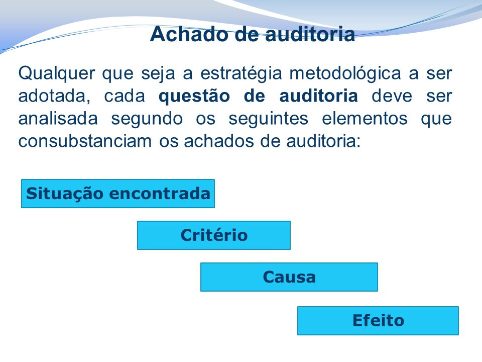 Achado de auditoria