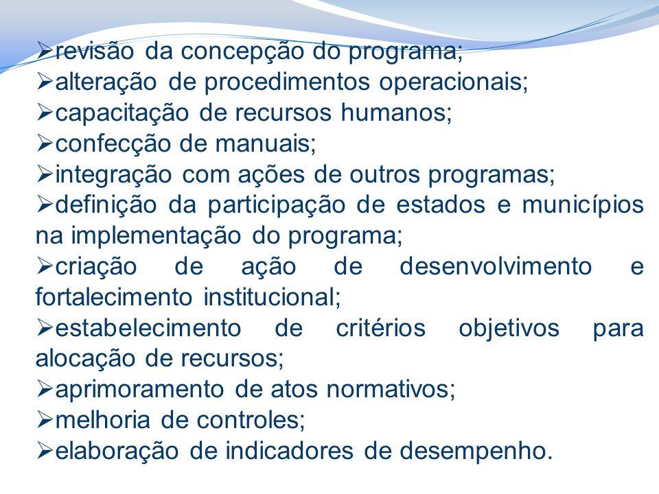 revisão da concepção do programa;