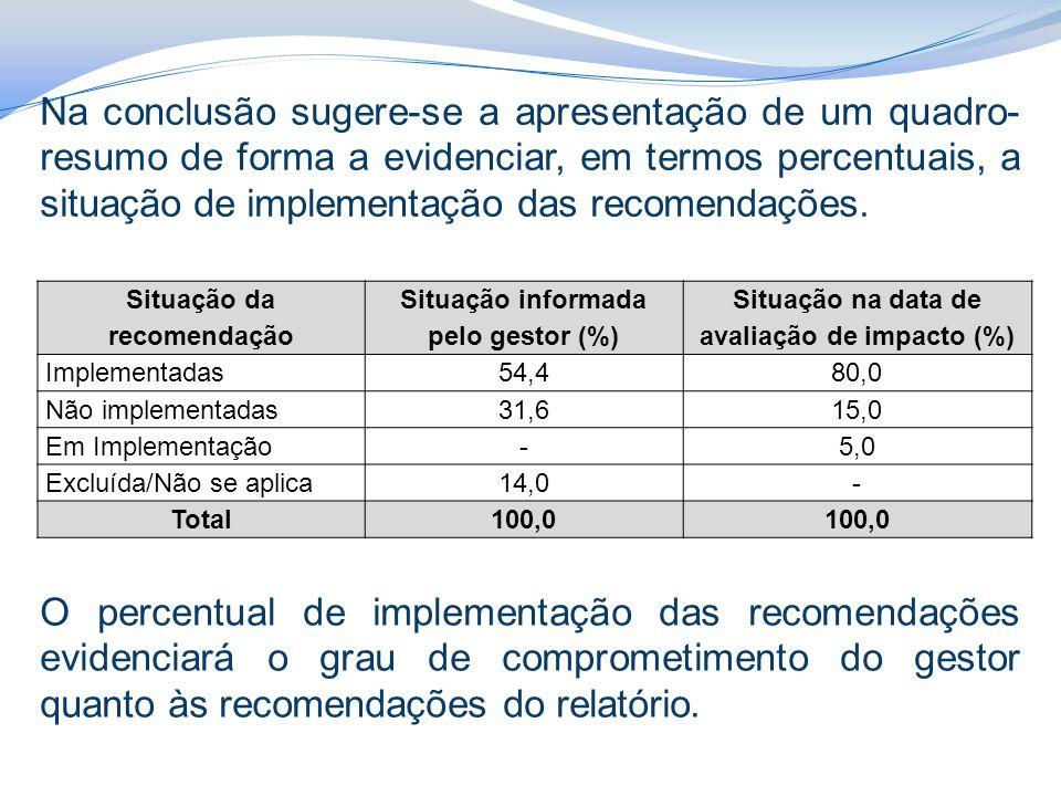 Na conclusão sugere-se a apresentação de um quadro-resumo de forma a evidenciar, em termos percentuais, a situação de implementação das recomendações.