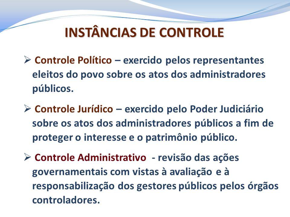 INSTÂNCIAS DE CONTROLE