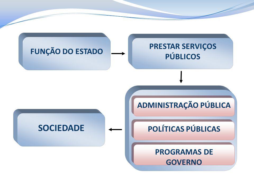 PRESTAR SERVIÇOS PÚBLICOS ADMINISTRAÇÃO PÚBLICA