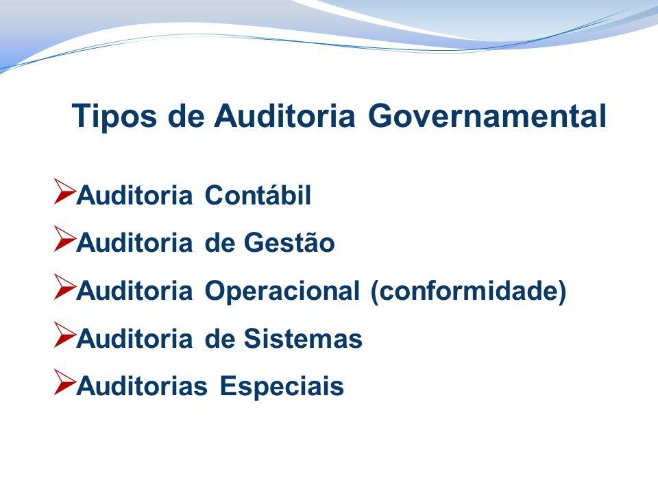 Tipos de Auditoria Governamental