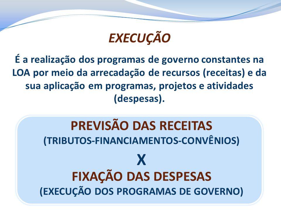 X EXECUÇÃO PREVISÃO DAS RECEITAS FIXAÇÃO DAS DESPESAS